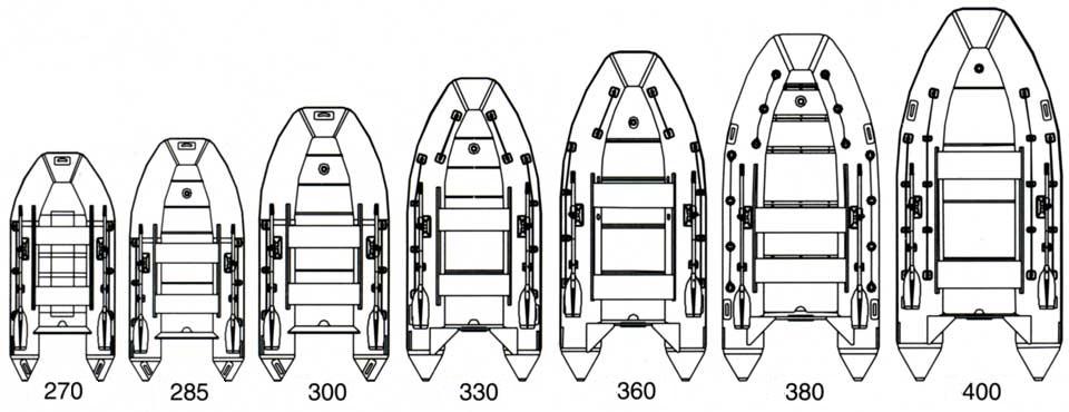 размер банки для лодка пвх