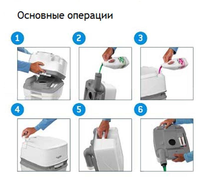 Биотуалет для дачи инструкция
