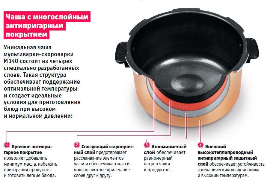 С мультиваркой - скороваркой от Redmond все под контролем - читайте на Tkat.ru.