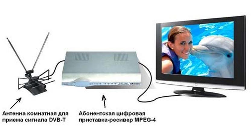 Напомним, что правительство алтайского края выполнило свои обязательства по развитию цифрового вещания