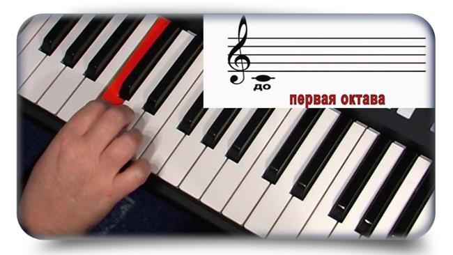 Обучение на синтезаторе для начинающих видео