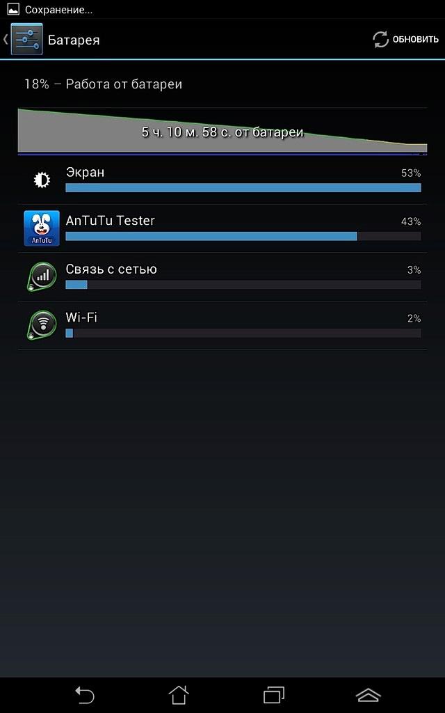 Android Не Проигрывает Видео