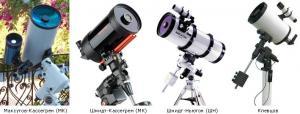 Для устранения различных искажений оптики придумали комбинировать зеркальный объектив телескопа с различными...