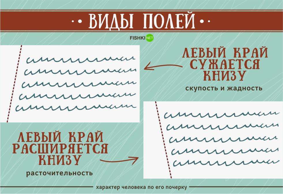 Почерк и его характеристики с картинками